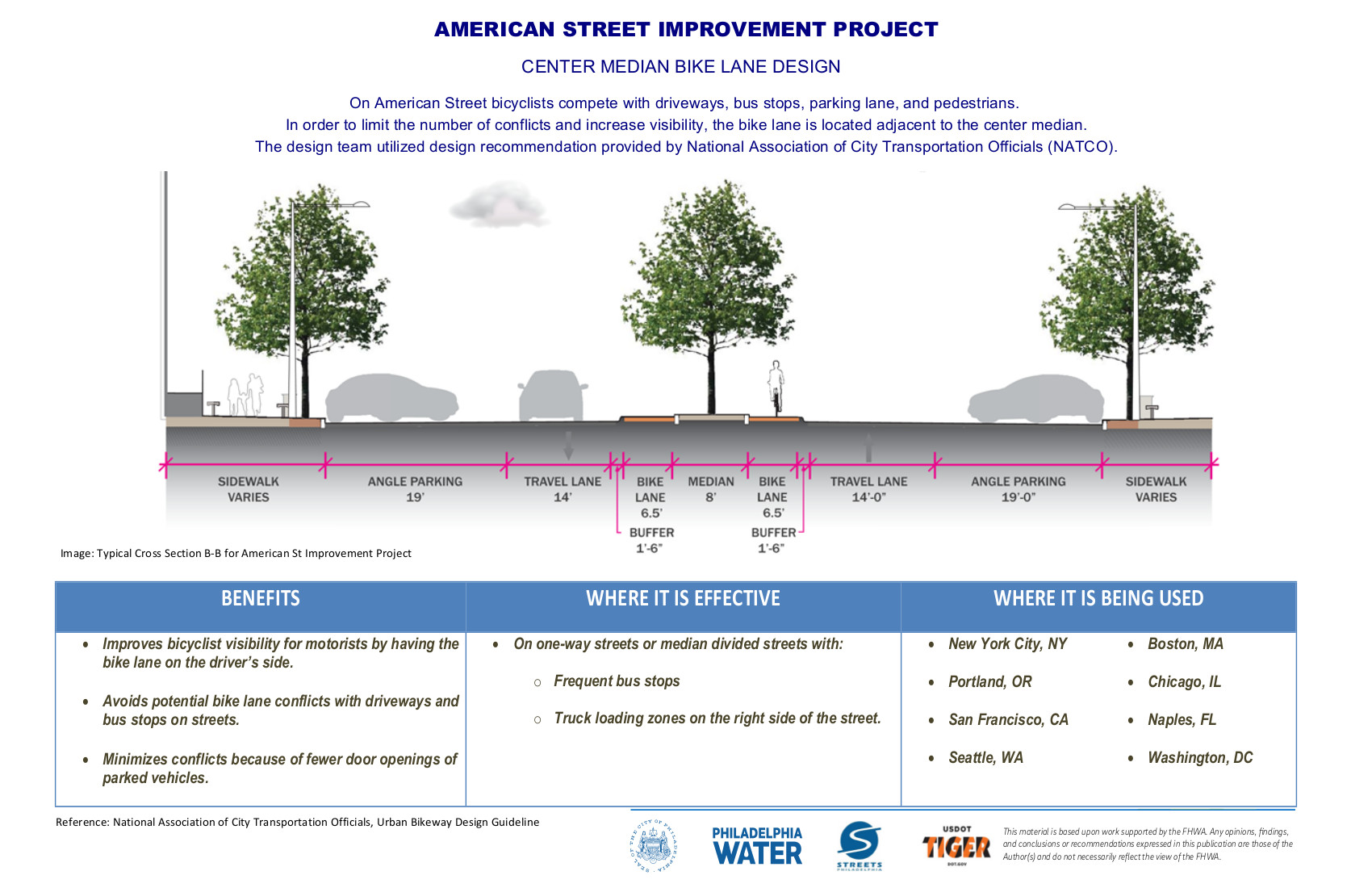 Project Background - American Street Improvement Project